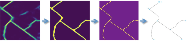 Figure 4 for City-Scale Road Extraction from Satellite Imagery v2: Road Speeds and Travel Times