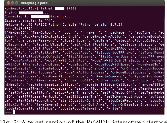 Figure 2 for PyRIDE: An Interactive Development Environment for PR2 Robot