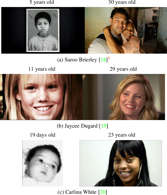 Figure 2 for Finding Missing Children: Aging Deep Face Features