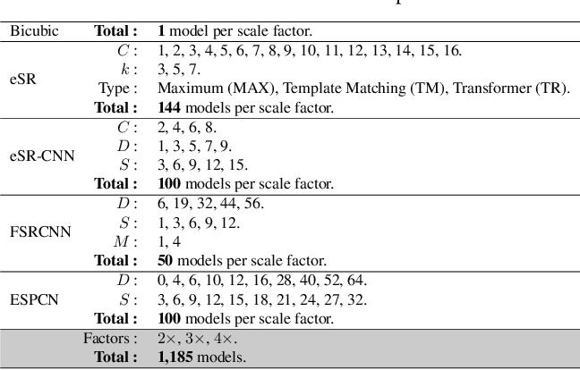 Figure 2 for edge-SR: Super-Resolution For The Masses