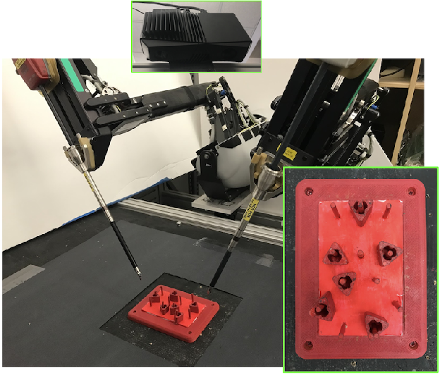Figure 1 for Applying Depth-Sensing to Automated Surgical Manipulation with a da Vinci Robot