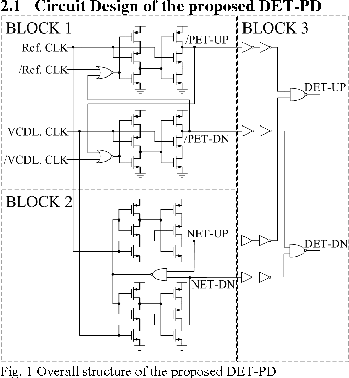 A Dual Edge Triggered Phase Detector For Fast Lock Dll Semantic
