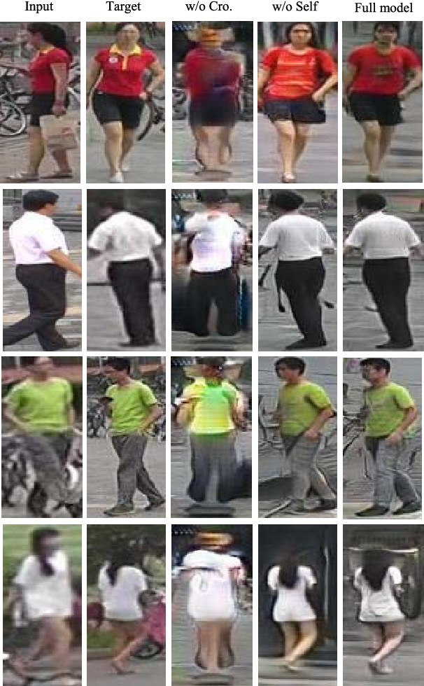 Figure 2 for PoNA: Pose-guided Non-local Attention for Human Pose Transfer